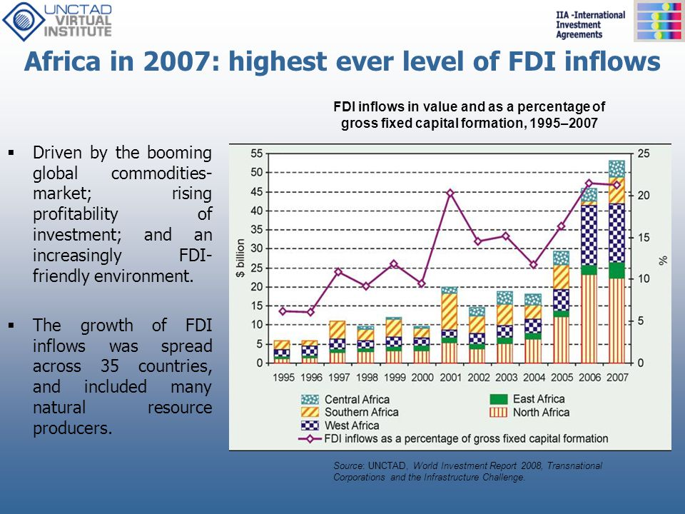 Africa in 2007: highest ever level of FDI inflows