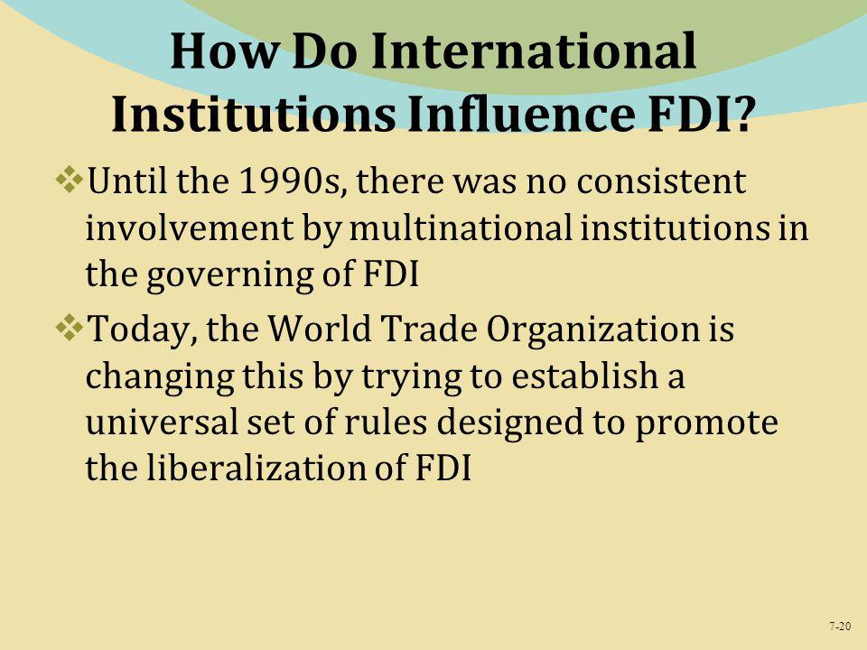 How Do International Institutions Influence FDI