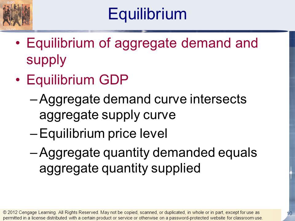 Equilibrium Equilibrium of aggregate demand and supply Equilibrium GDP