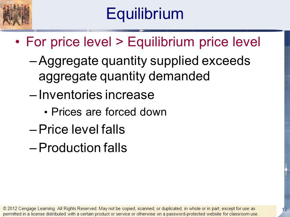 Equilibrium For price level > Equilibrium price level