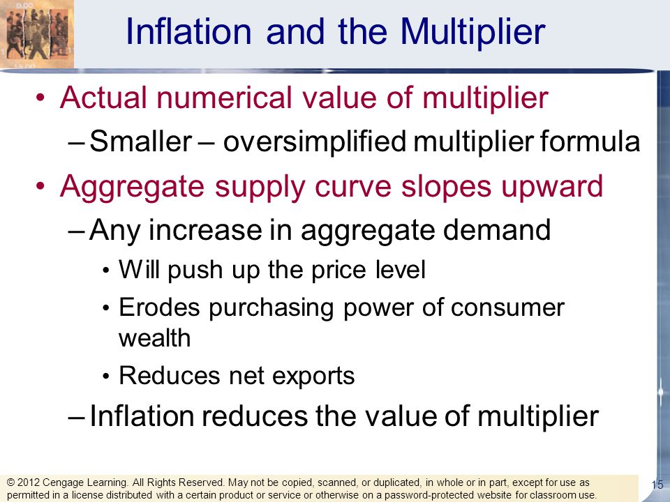 Inflation and the Multiplier