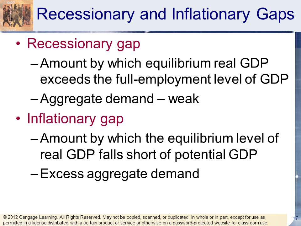 Recessionary and Inflationary Gaps