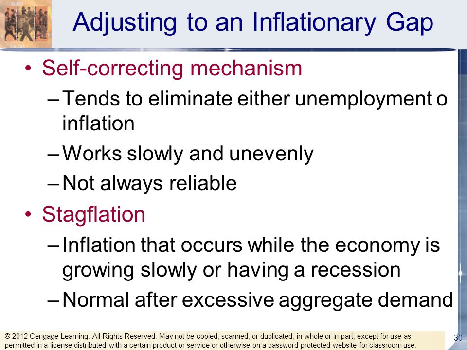 Adjusting to an Inflationary Gap