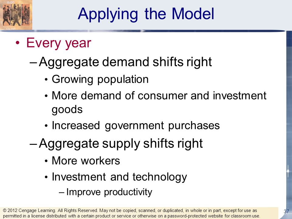 Applying the Model Every year Aggregate demand shifts right