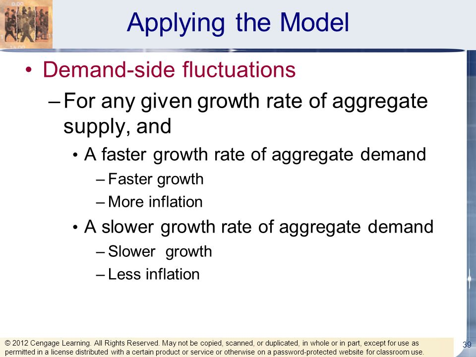 Applying the Model Demand-side fluctuations