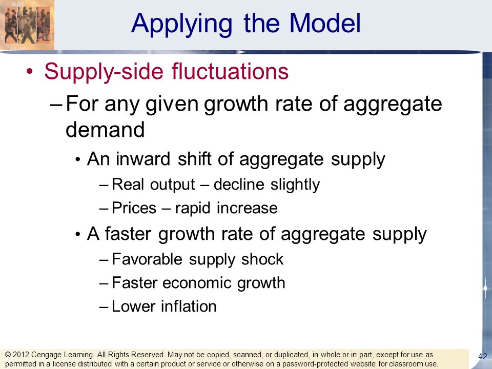 Applying the Model Supply-side fluctuations