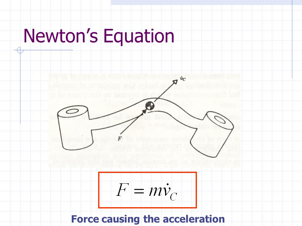 Newton's Equation Force causing the acceleration