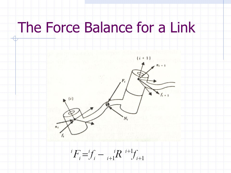 The Force Balance for a Link