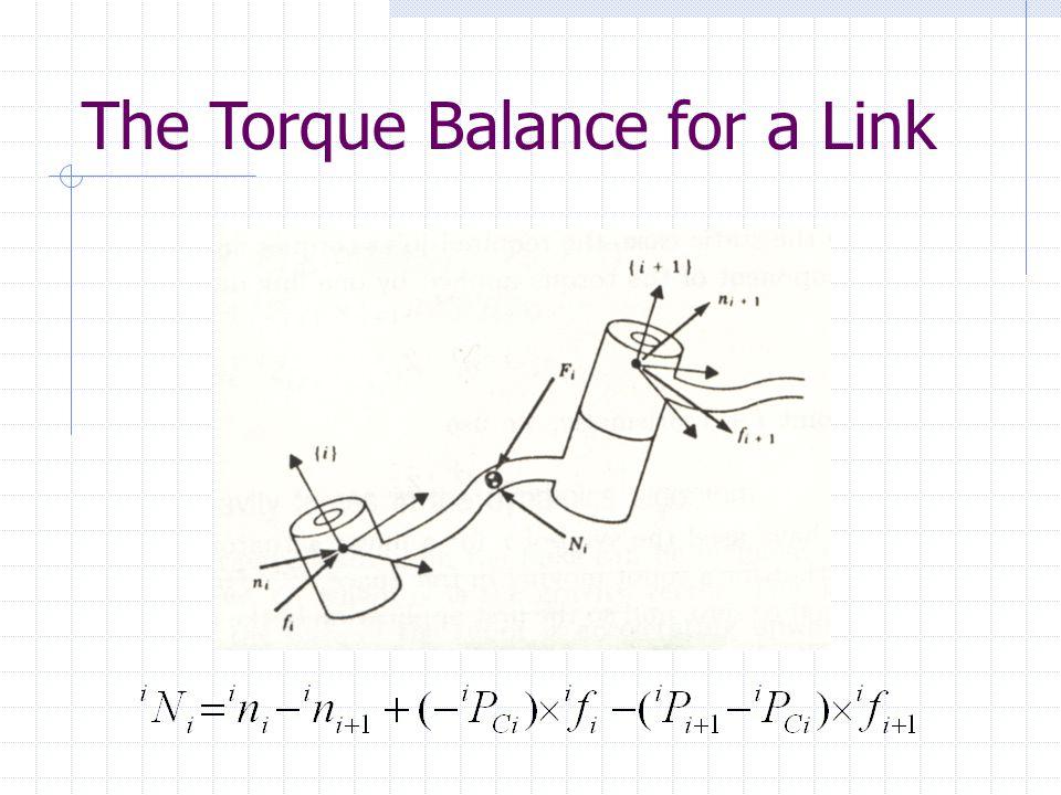 The Torque Balance for a Link