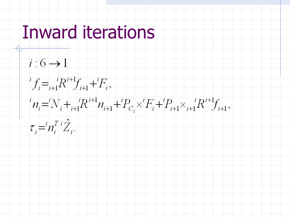Inward iterations
