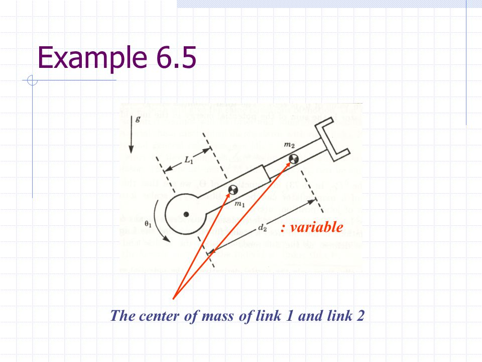 Example 6.5 : variable The center of mass of link 1 and link 2