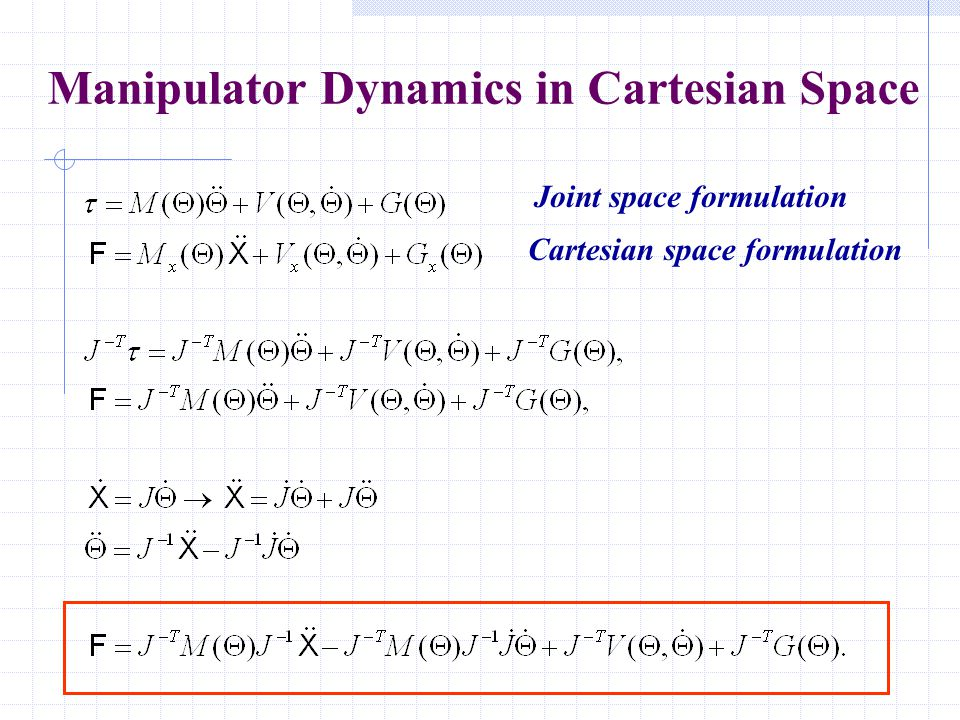 Manipulator Dynamics in Cartesian Space