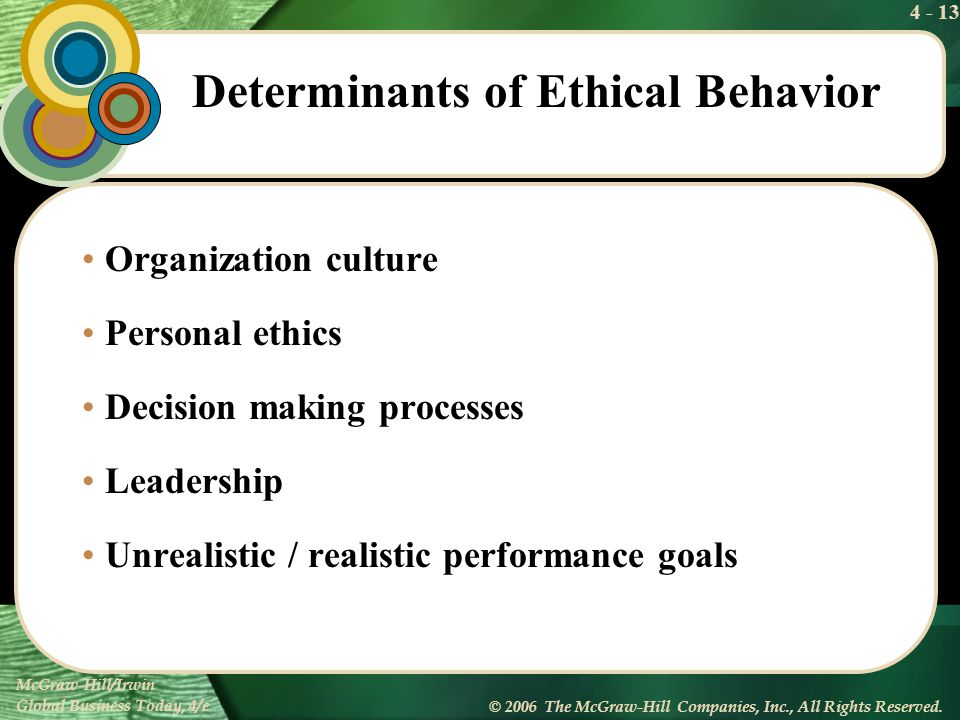 Determinants of Ethical Behavior