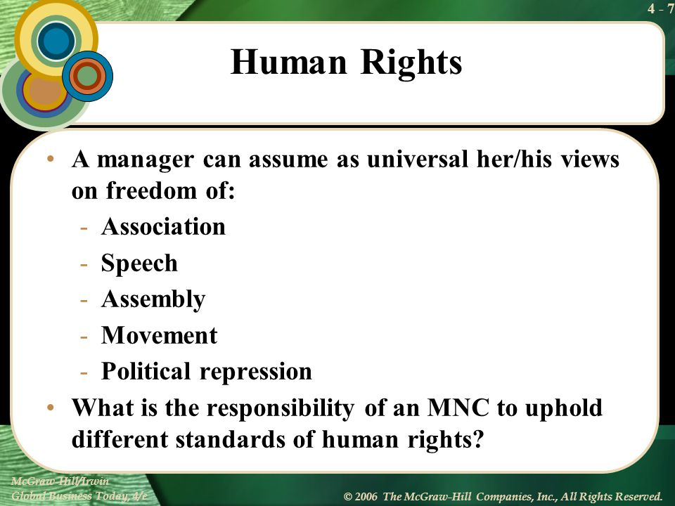 Human Rights A manager can assume as universal her/his views on freedom of: Association. Speech. Assembly.