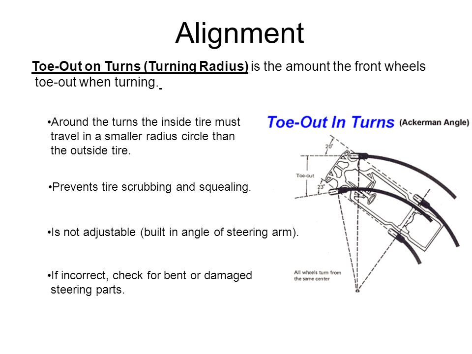 Alignment Toe-Out on Turns (Turning Radius) is the amount the front wheels. toe-out when turning. Around the turns the inside tire must.