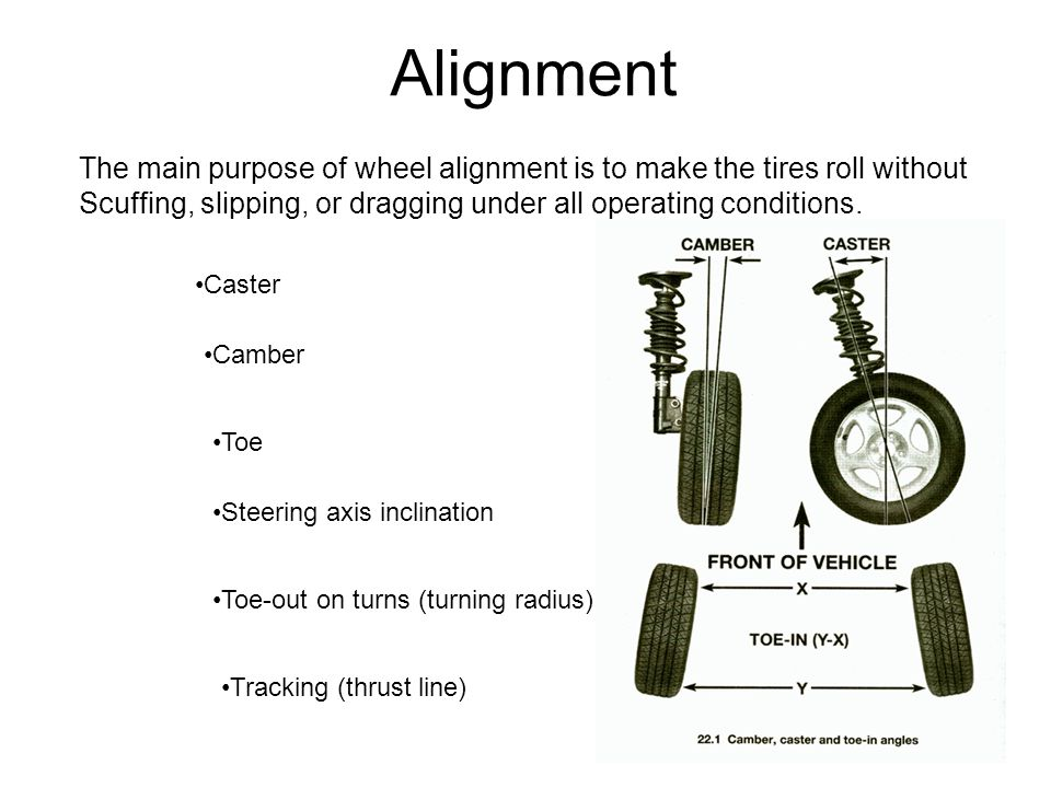 Alignment The main purpose of wheel alignment is to make the tires roll without. Scuffing, slipping, or dragging under all operating conditions.