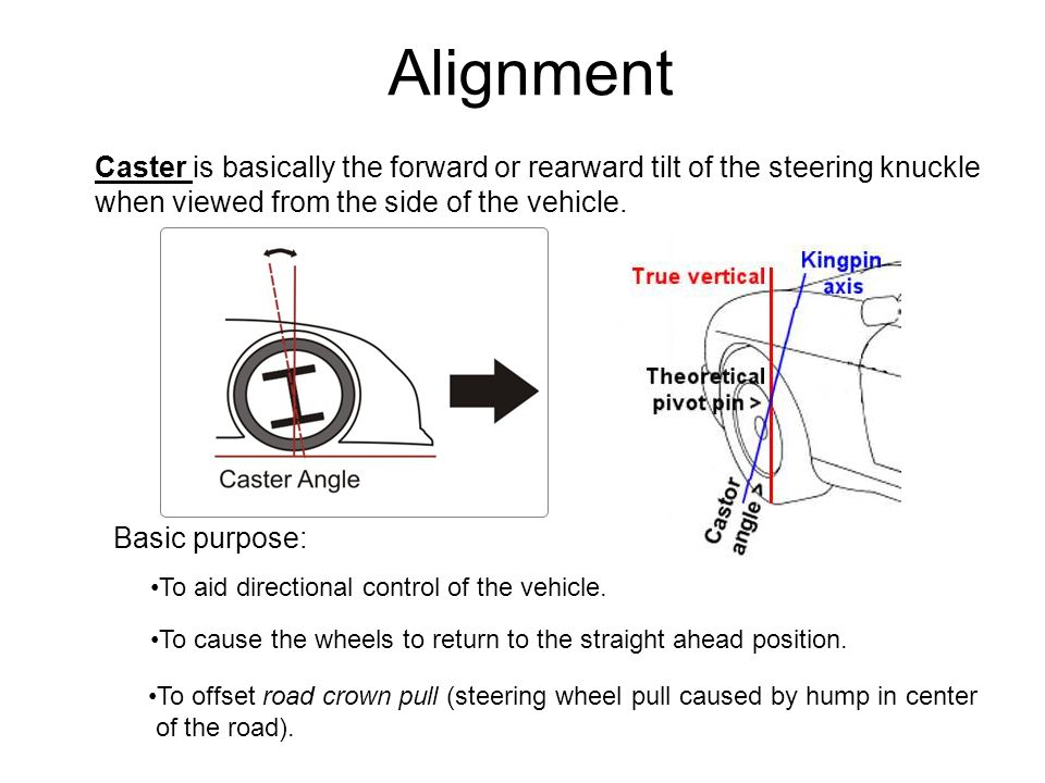 Alignment Caster is basically the forward or rearward tilt of the steering knuckle. when viewed from the side of the vehicle.