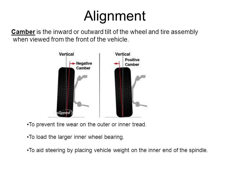 Alignment Camber is the inward or outward tilt of the wheel and tire assembly. when viewed from the front of the vehicle.