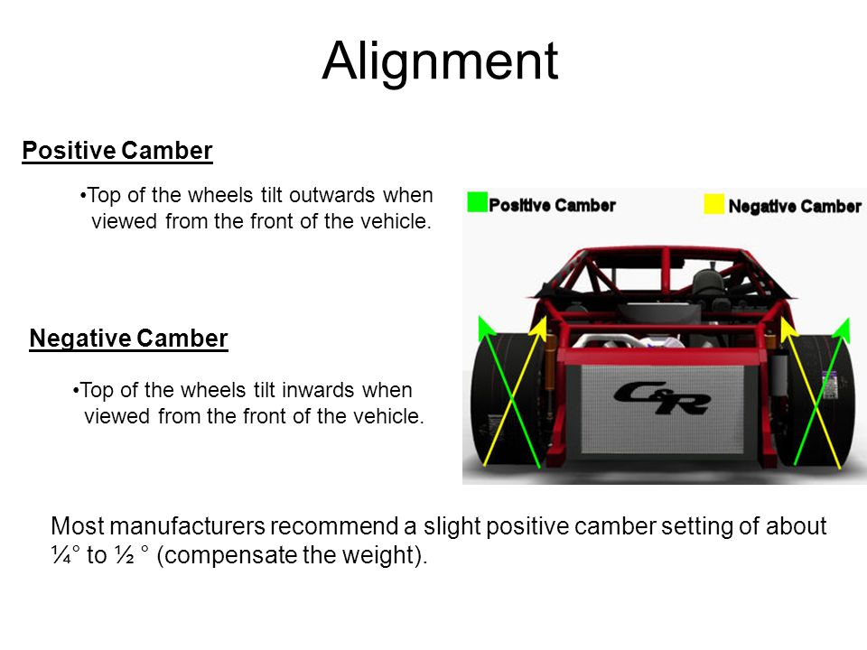 Alignment Positive Camber Negative Camber