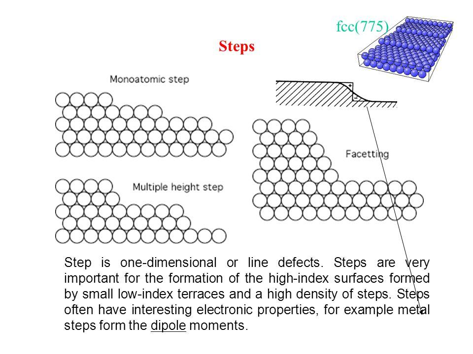 Steps fcc(775)