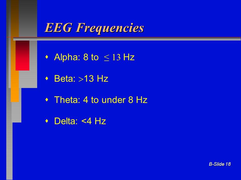 EEG Frequencies  Alpha: 8 to ≤ 13 Hz  Beta: 13 Hz