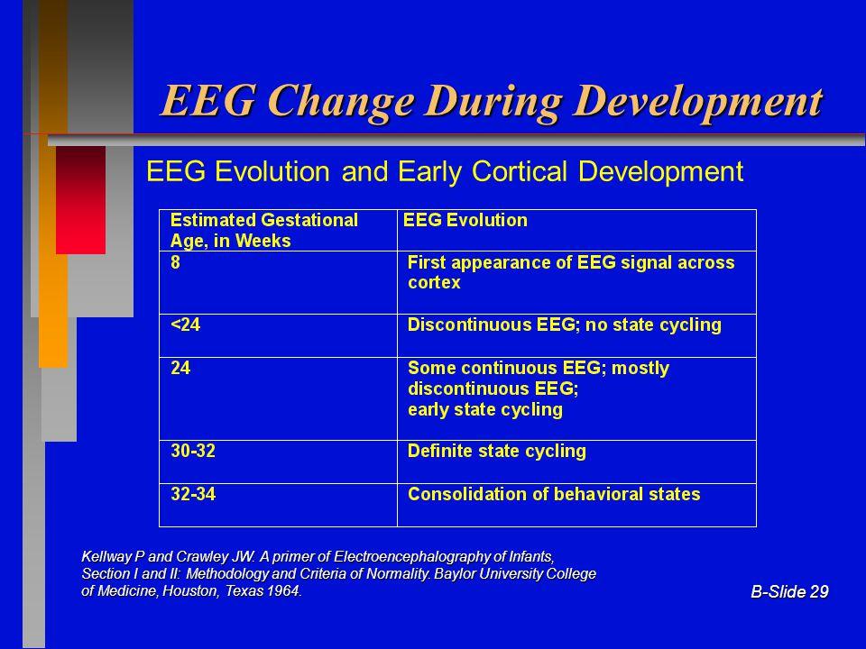 EEG Change During Development