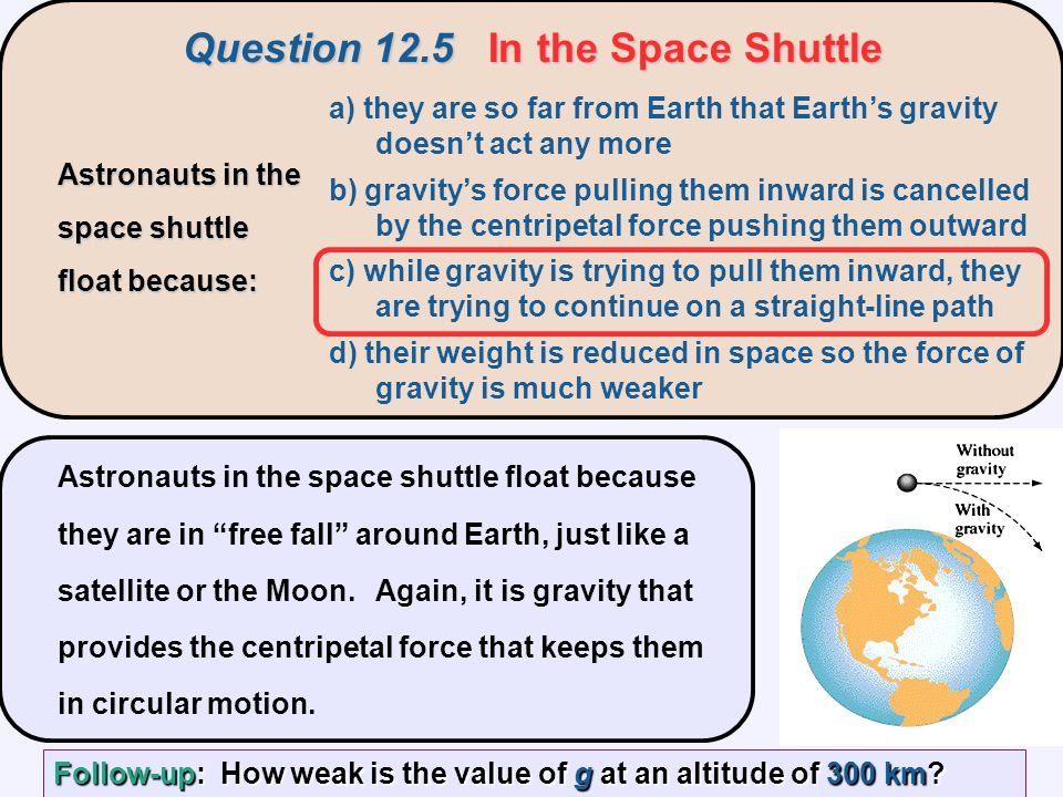 Question 12.5 In the Space Shuttle