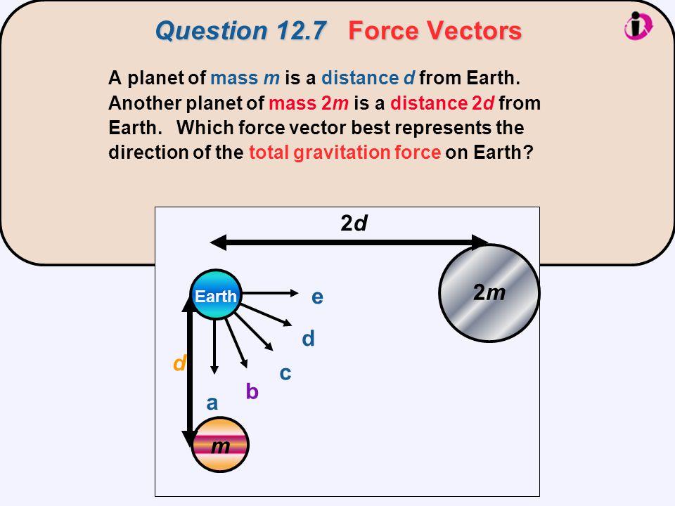 Question 12.7 Force Vectors
