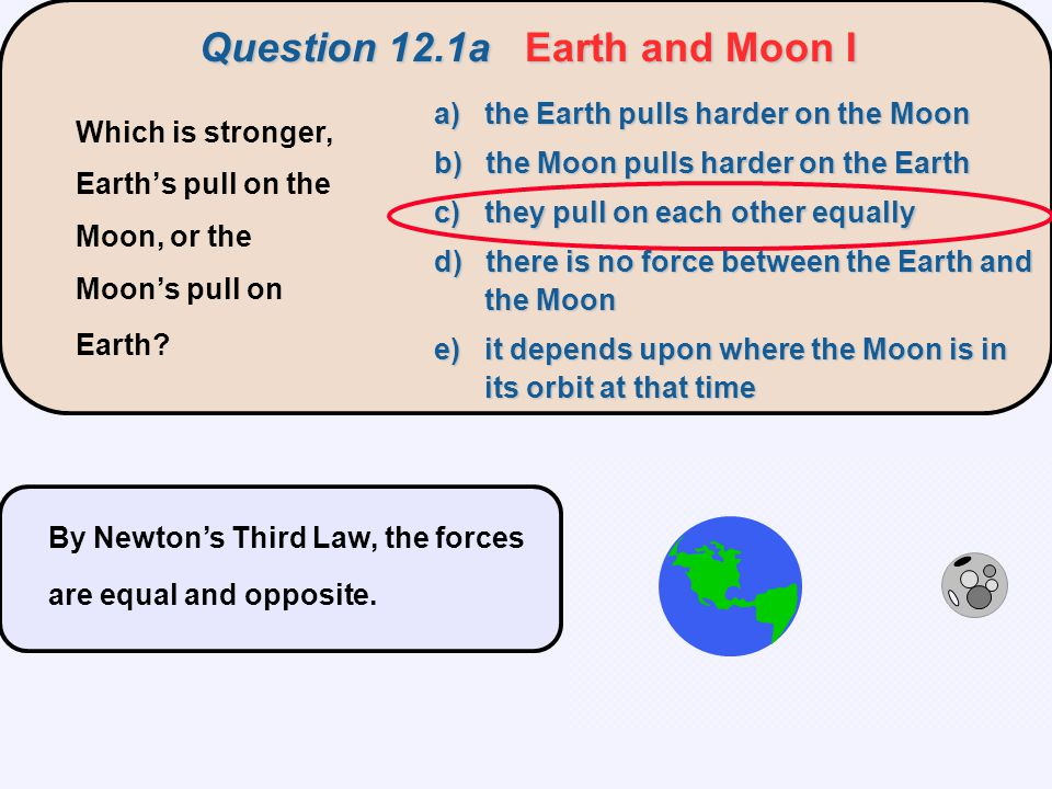 Question 12.1a Earth and Moon I