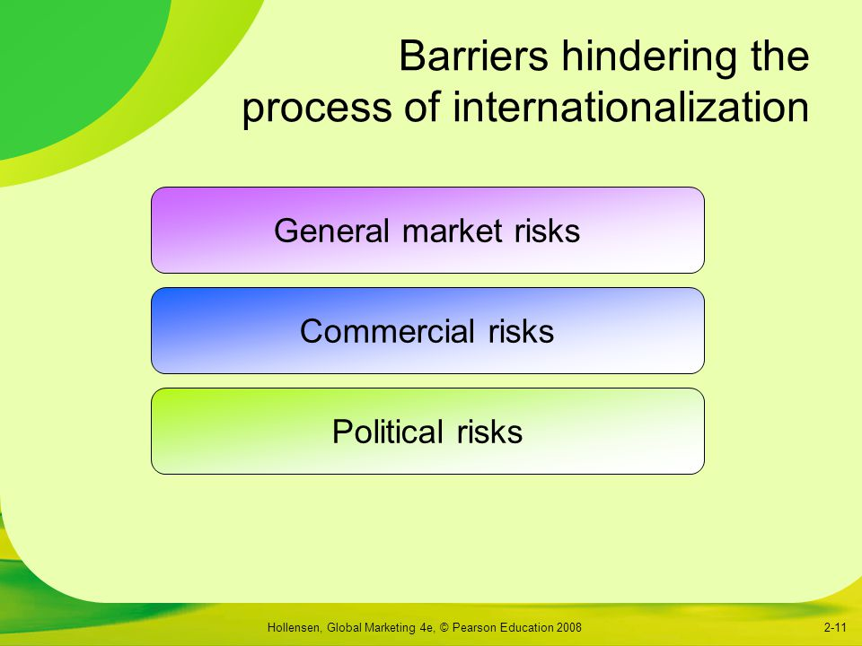 Barriers hindering the process of internationalization