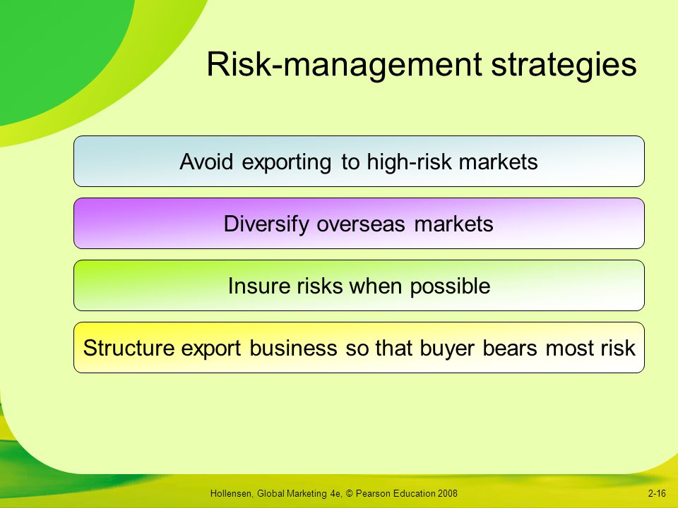 Risk-management strategies