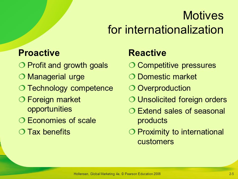 Motives for internationalization