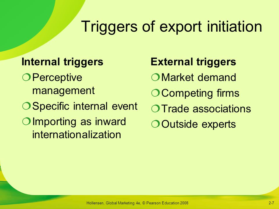 Triggers of export initiation