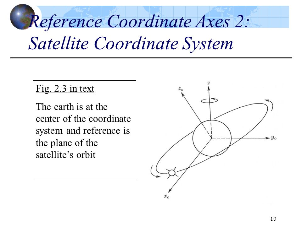 Reference Coordinate Axes 2: Satellite Coordinate System
