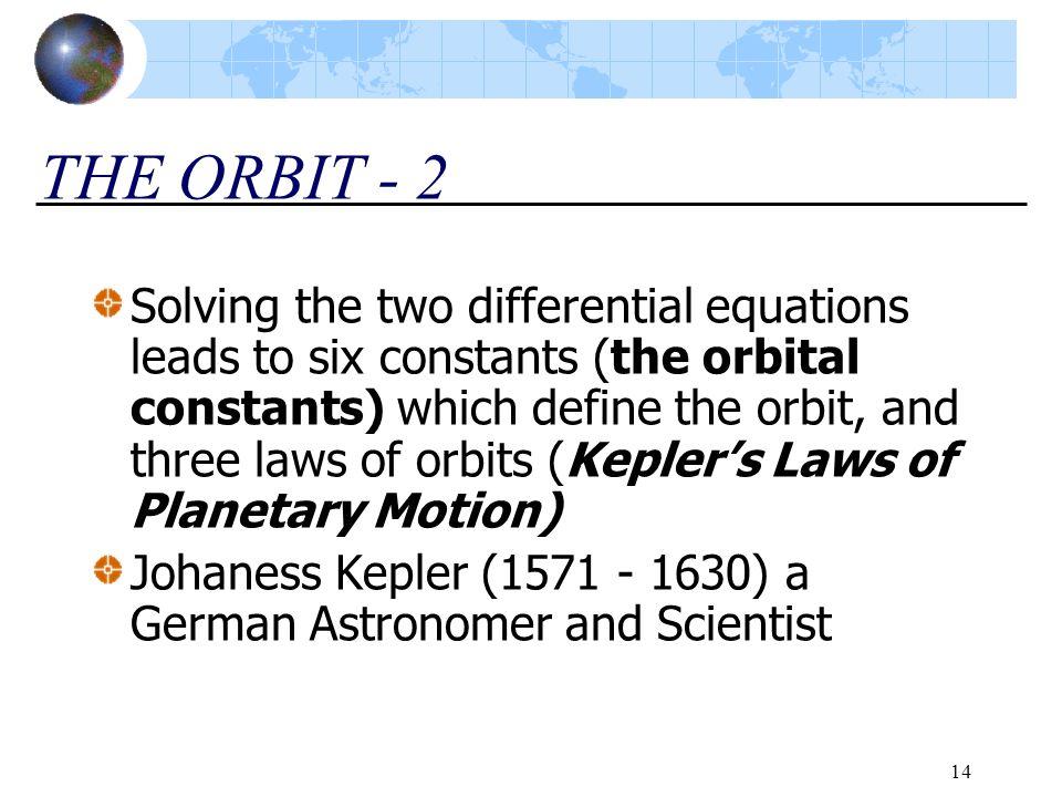 THE ORBIT - 2
