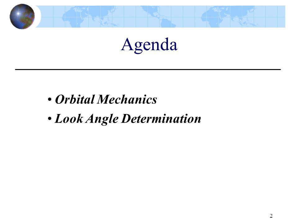 Agenda Orbital Mechanics Look Angle Determination