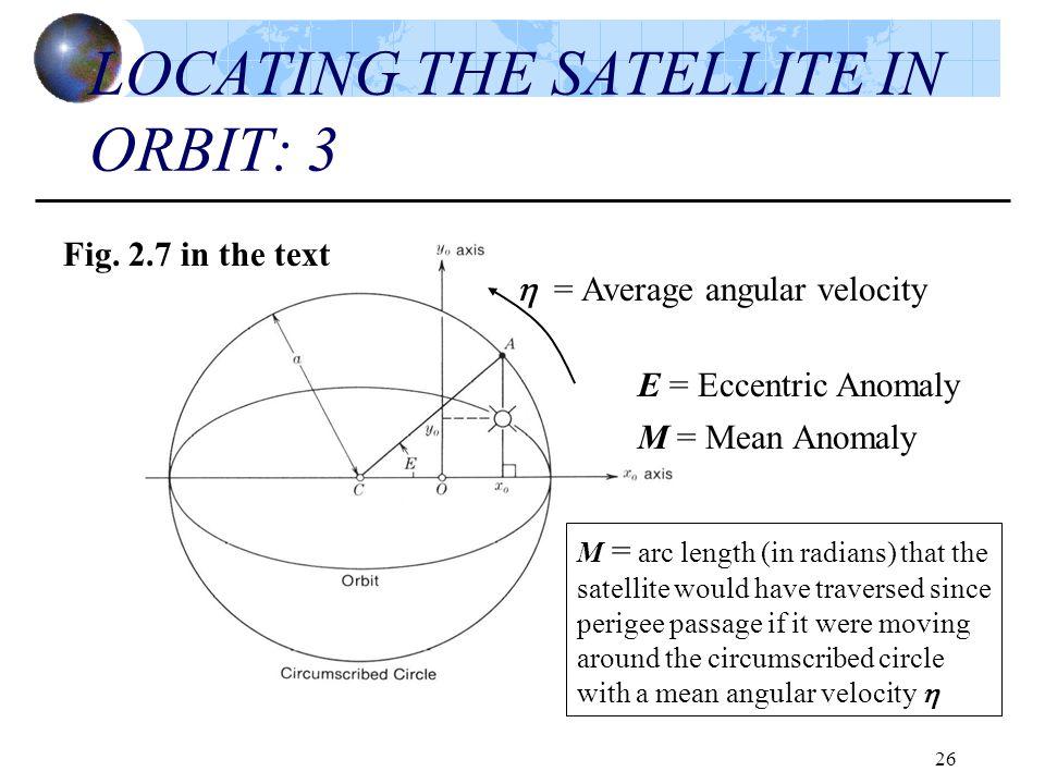 LOCATING THE SATELLITE IN ORBIT: 3