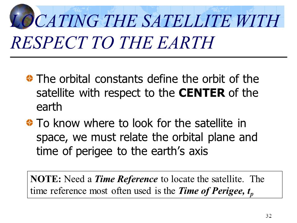 LOCATING THE SATELLITE WITH RESPECT TO THE EARTH