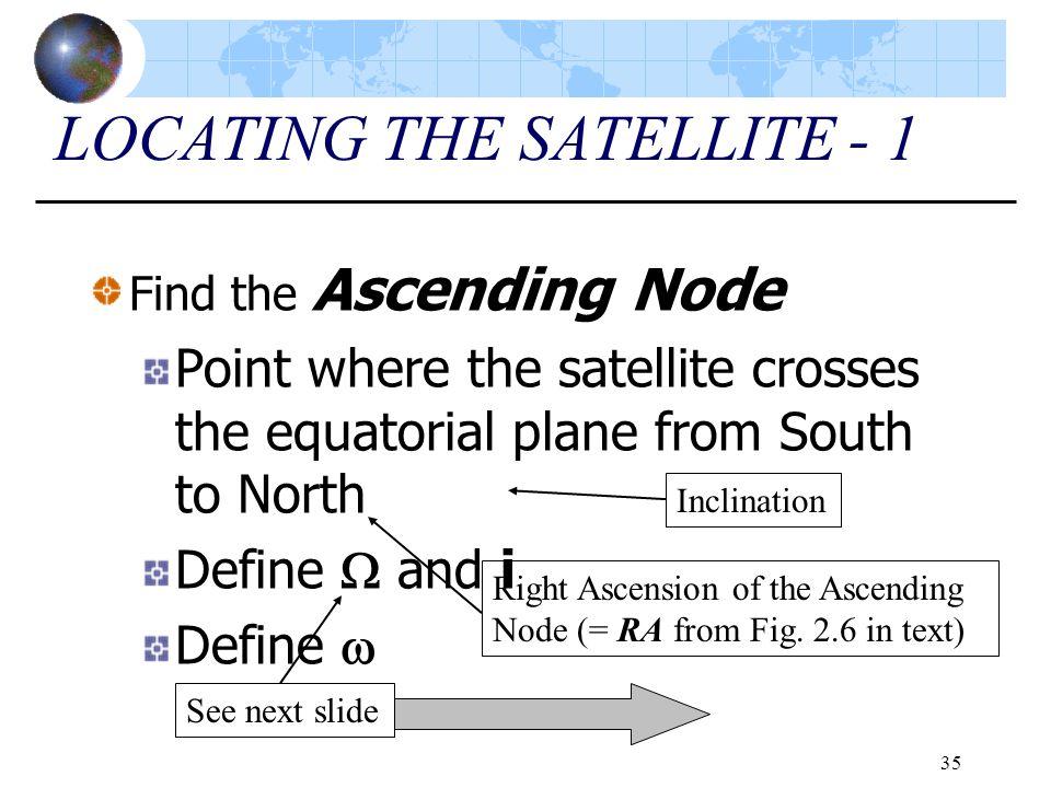 LOCATING THE SATELLITE - 1
