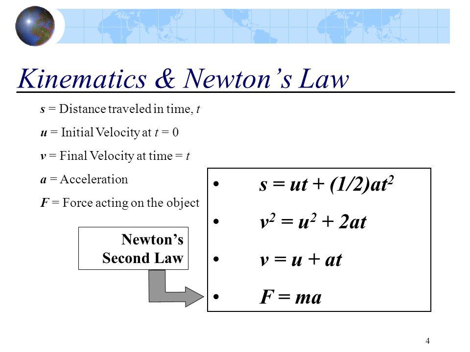 Kinematics & Newton's Law