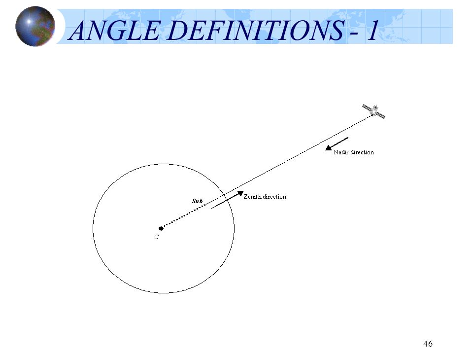ANGLE DEFINITIONS - 1