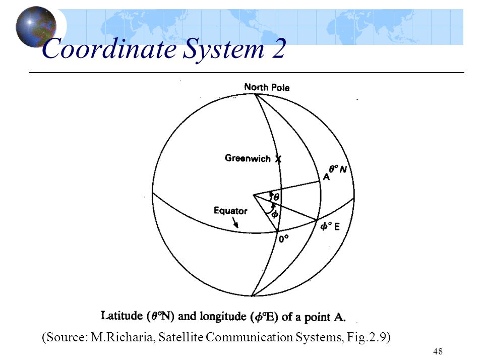 Coordinate System 2 (Source: M.Richaria, Satellite Communication Systems, Fig.2.9)