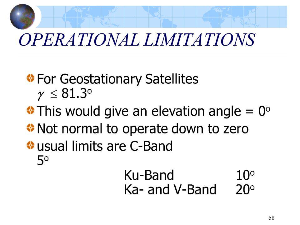 OPERATIONAL LIMITATIONS