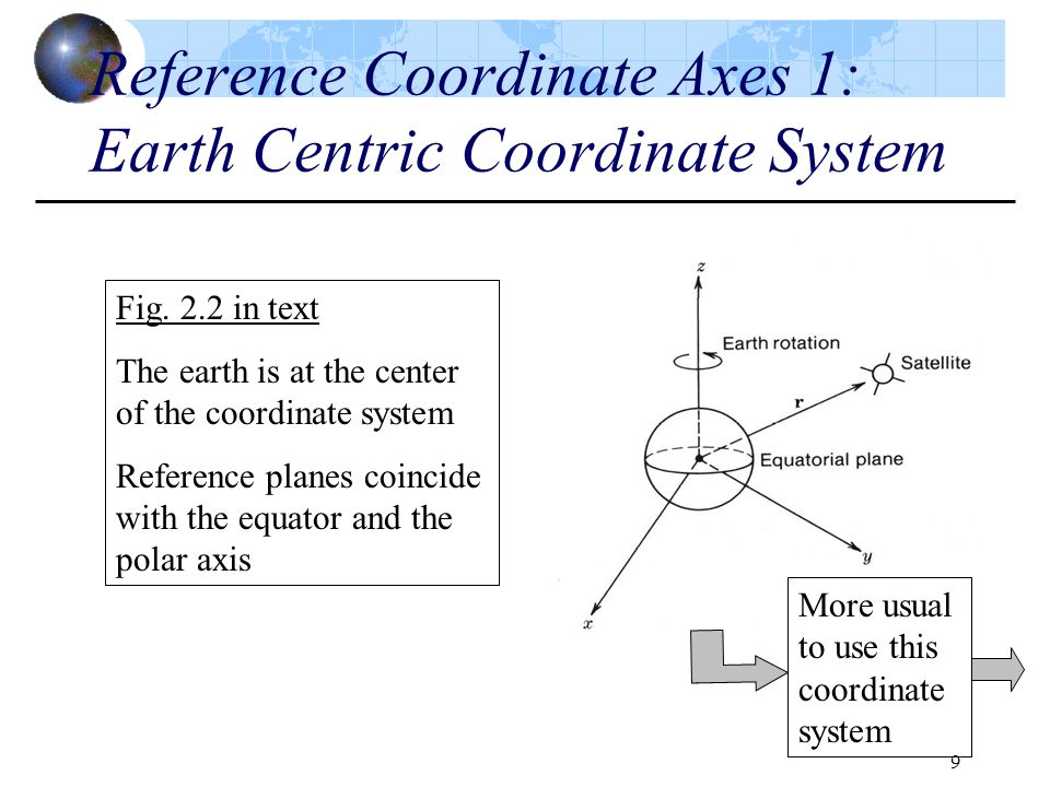 Reference Coordinate Axes 1: Earth Centric Coordinate System
