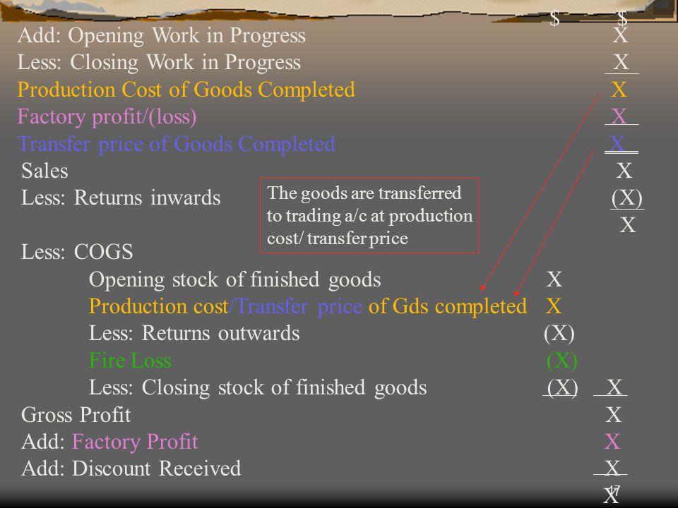 Add: Opening Work in Progress X Less: Closing Work in Progress X