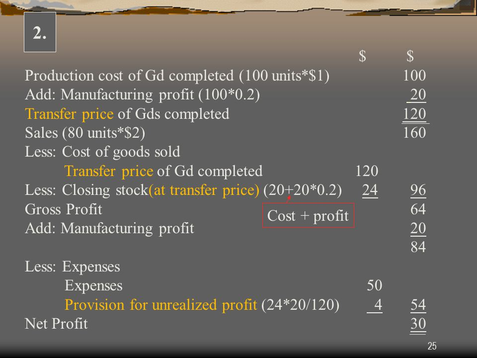 2. $ $ Production cost of Gd completed (100 units*$1) 100