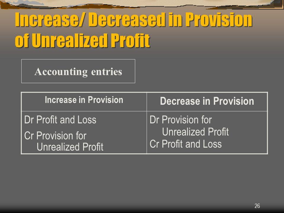 Increase/ Decreased in Provision of Unrealized Profit