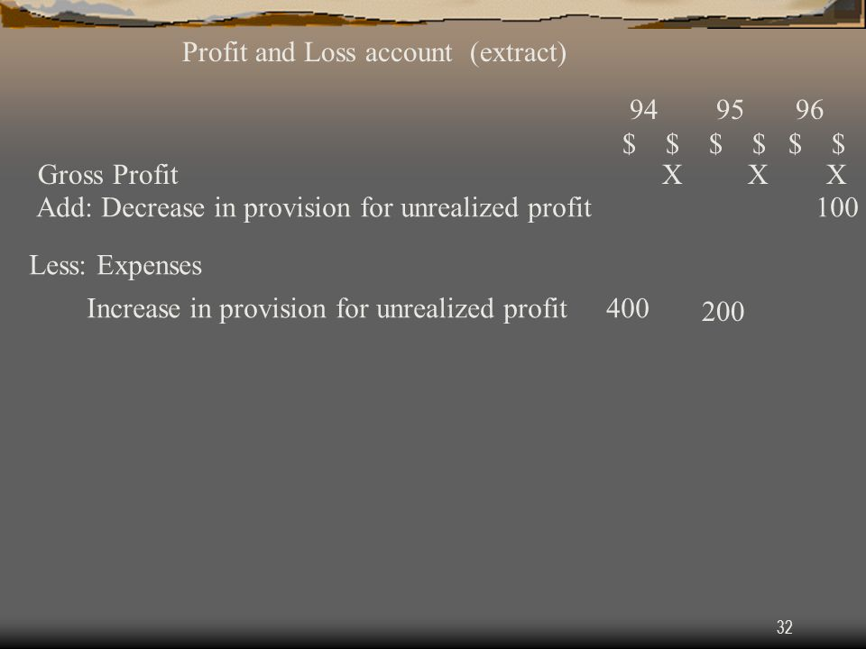 Profit and Loss account (extract)