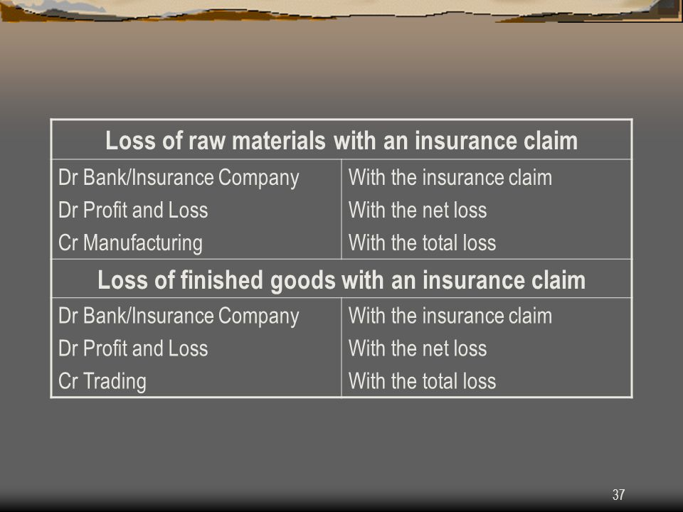 Loss of raw materials with an insurance claim