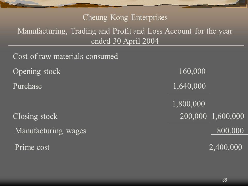 Cheung Kong Enterprises